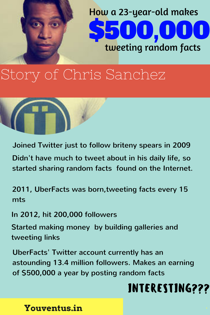 How a 23yr old makes $500,000 - tweeting ramdom facts