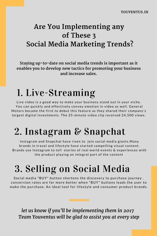 Are You Implementing any of These 3 Social Media Marketing Trends-
